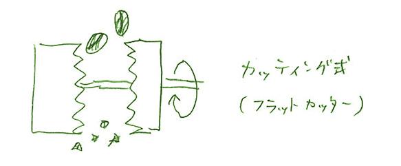 ミル3.jpg